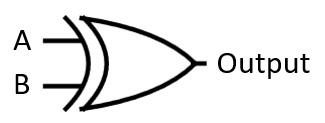 Figure 1.5 – XOR gate schematic symbol