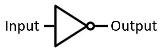Figure 1.6 – NOT gate schematic symbol