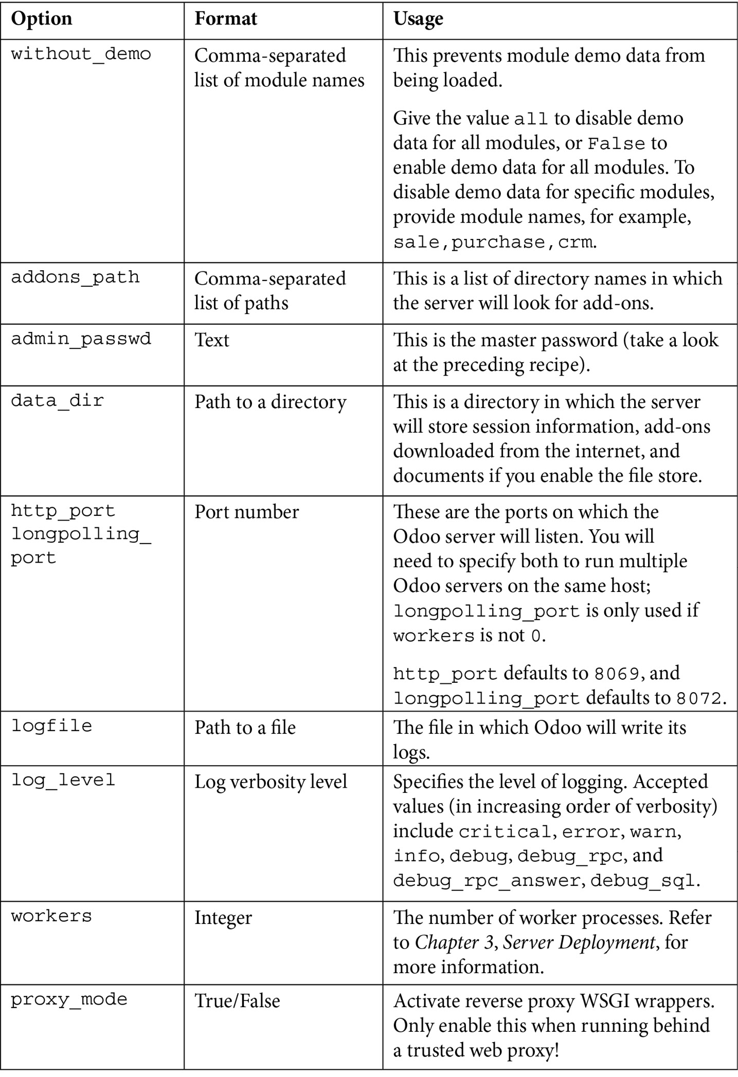 Table 1.3