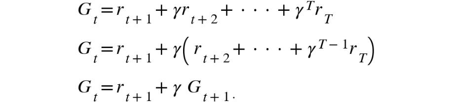 Figure 1.32: Relationship between returns at different timesteps
