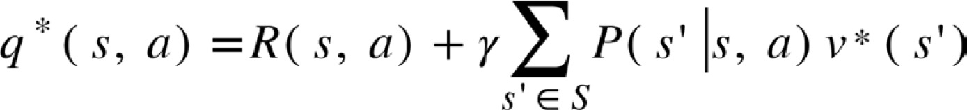 Figure 2.51: The Bellman optimality equation for q