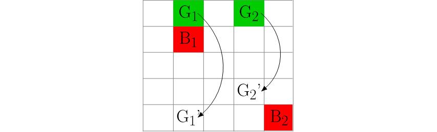 Figure 2.60: The Gridworld environment