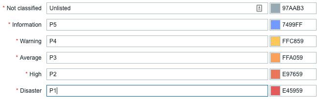 Figure 3.31 – Custom Trigger severities window page