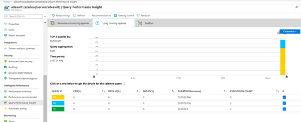 Figure 2.39 – Viewing the long-running queries list