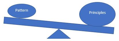 Figure 1.7 – Pattern versus principles