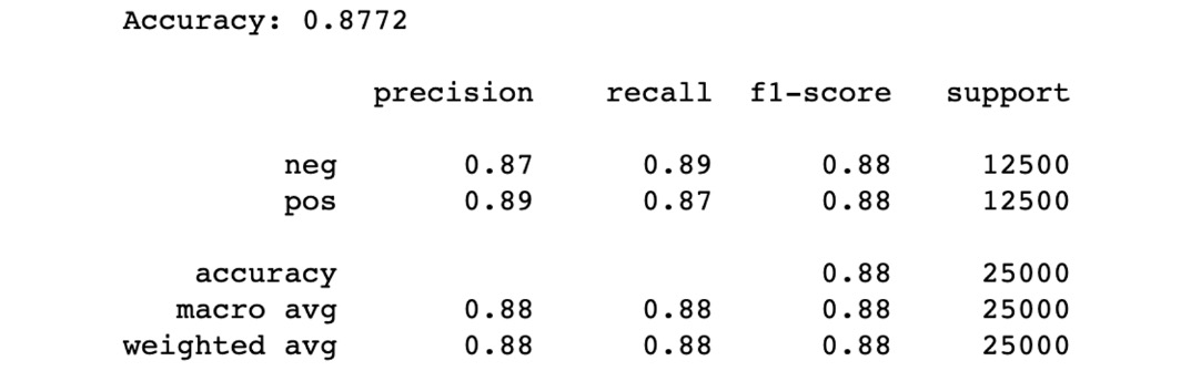 Figure 1.11: Results – accuracy and the full report