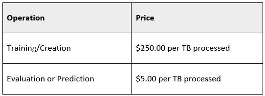 Figure 1.15 – BigQuery ML pricing for internal ML models
