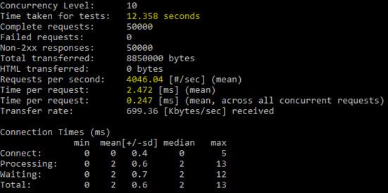 Figure 1.9 – Apache Bench output for the .NET Core 3.1-based Web API