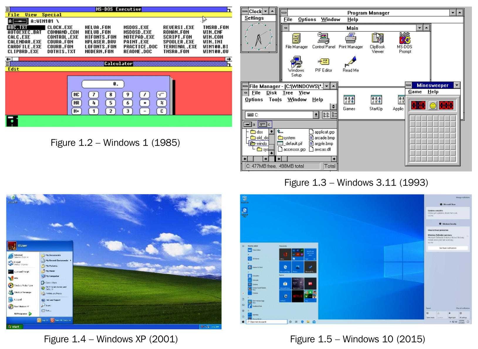 The copyright for all screenshots belongs to Microsoft. Each image used with permission