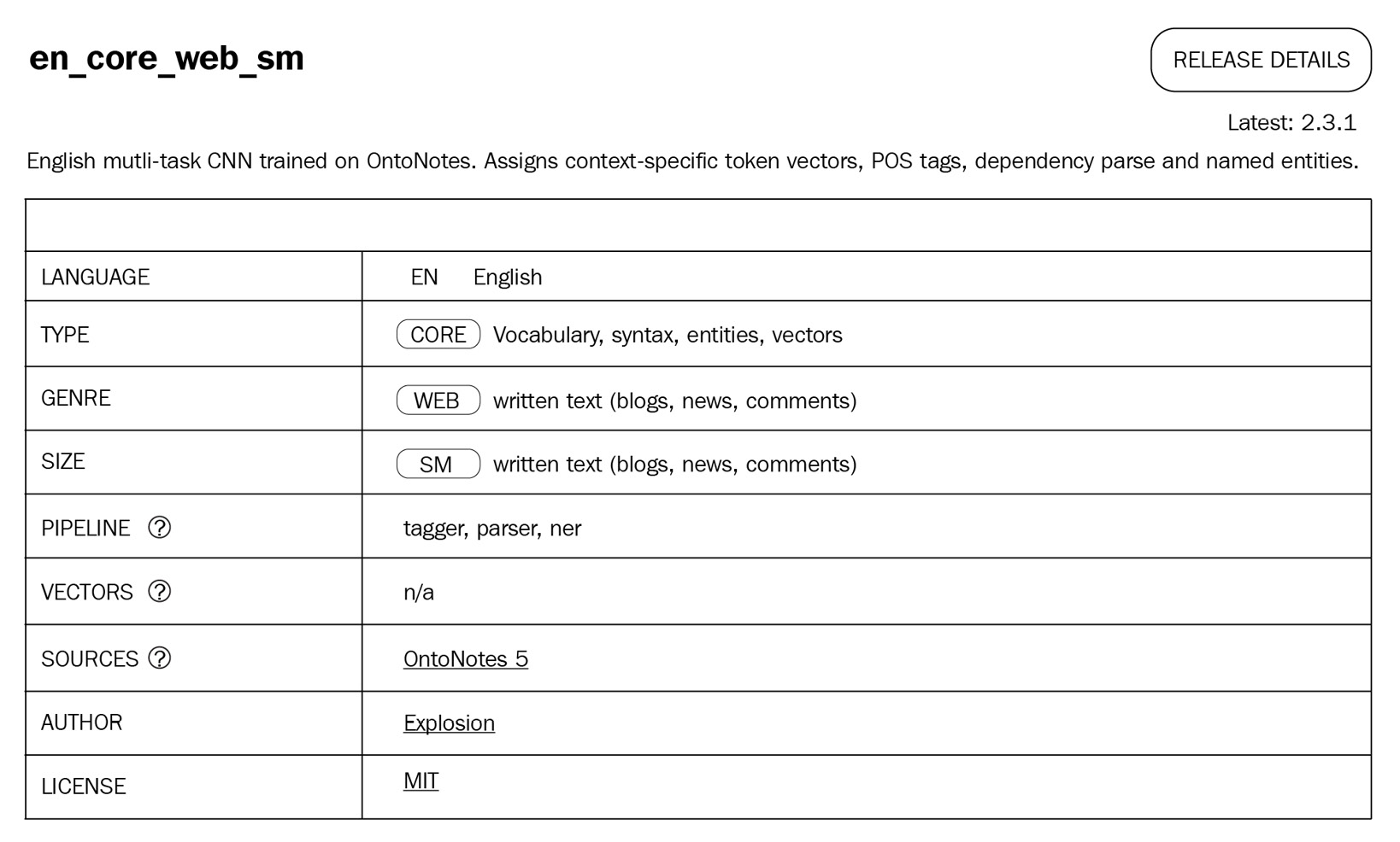 Figure 1.10 – The small-sized spaCy English web model