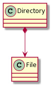 Figure 1.12 – Composition representation