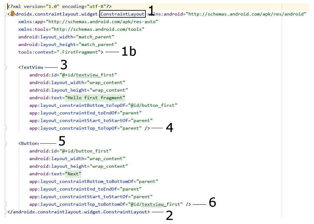 Figure 2.6 – Screenshot of the XML text
