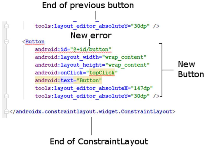 Figure 2.17 – Additional error