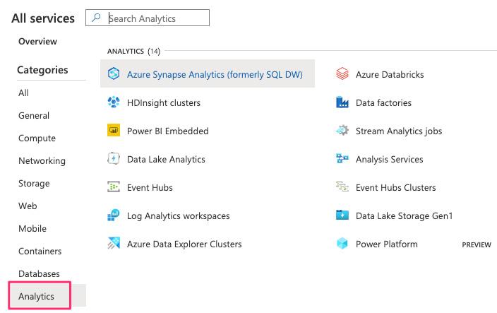 Figure 1.4 – Azure analytics services