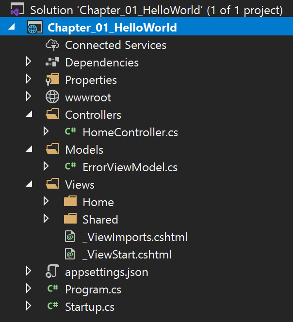 Figure 1.5 – The file structure of the web app in Visual Studio 2019