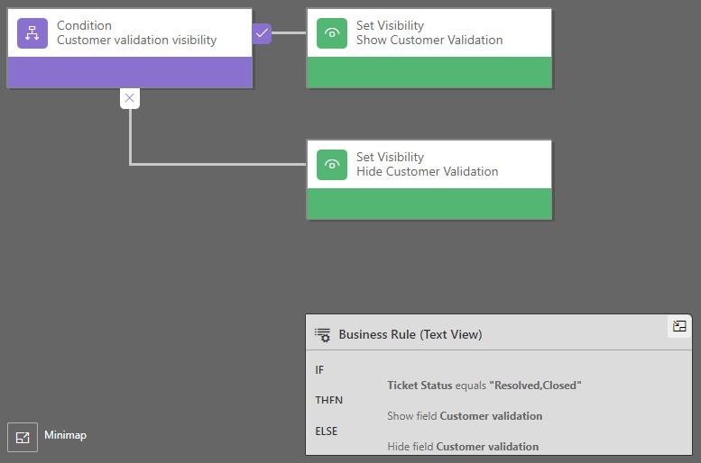 Figure 2.13 – Customer validation business rule