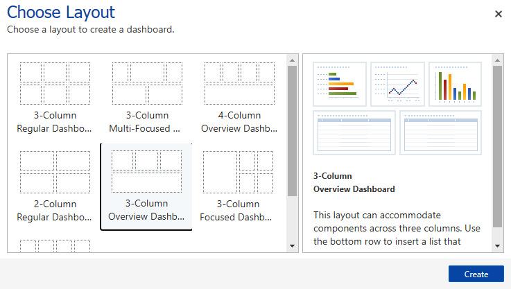 Figure 2.17 – Dashboard layouts