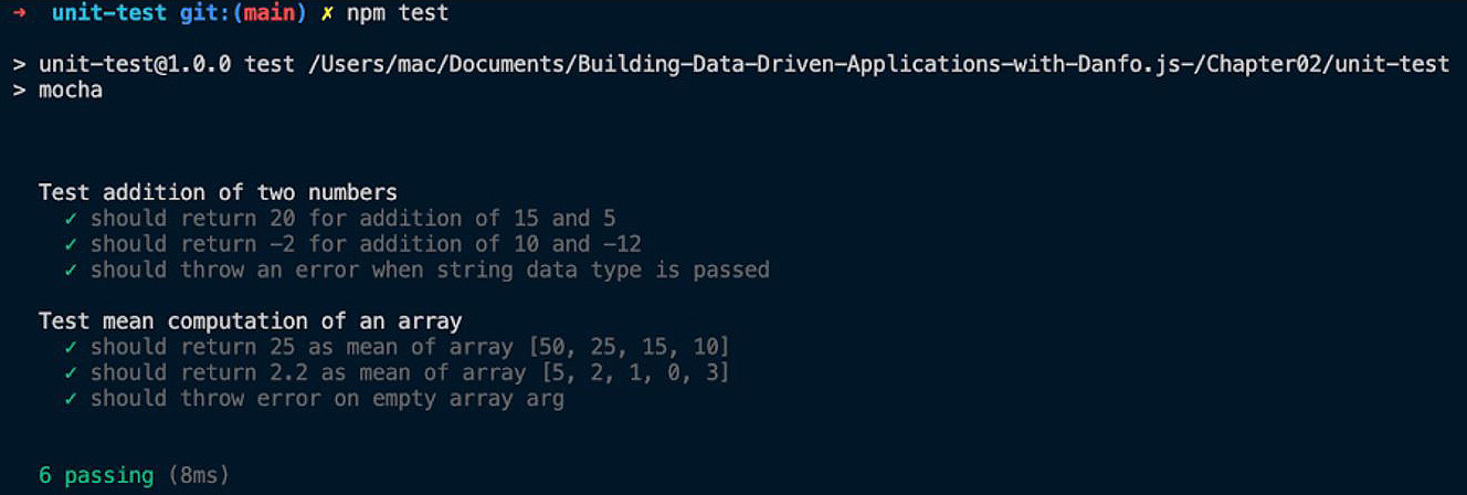Figure 1.6 – Mocha test output showing that all tests passed