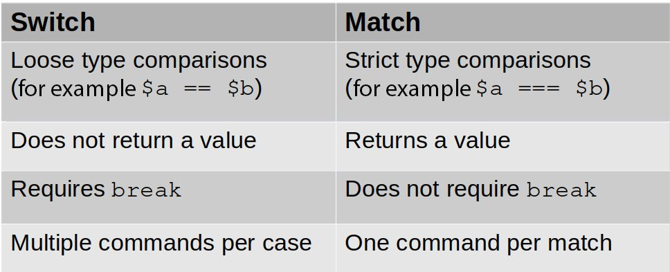 Table 1.1 – Differences between match and switch