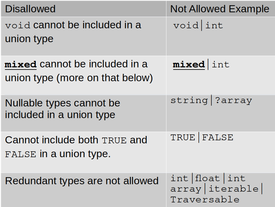 Table 1.3 – Disallowed union types