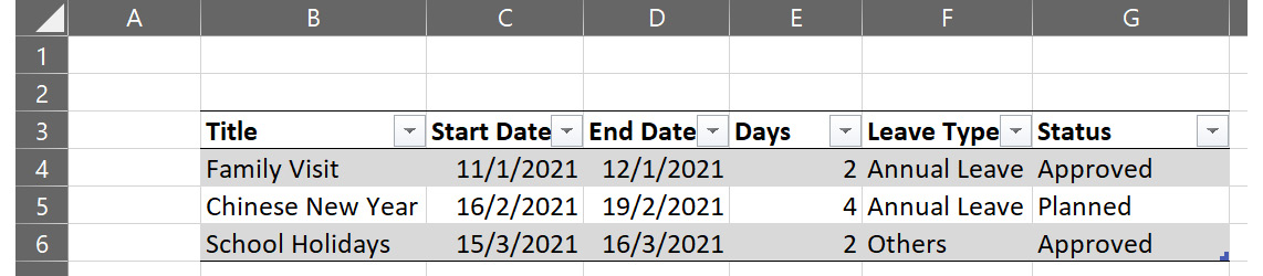 Figure 2.19 – Existing spreadsheet with a data table