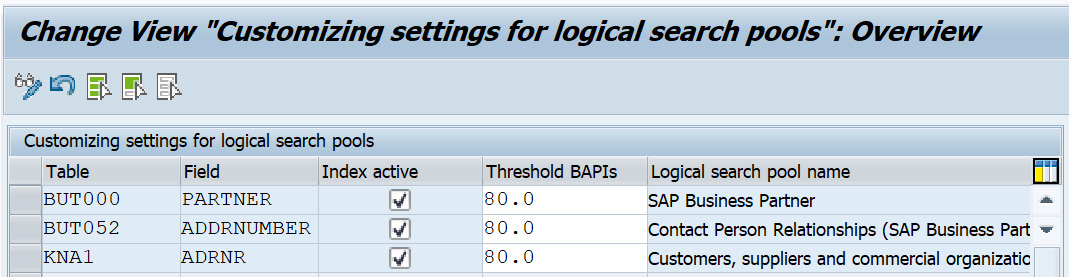 Figure 2.11 – Activating duplicate checks and determining the limit for BAPIs