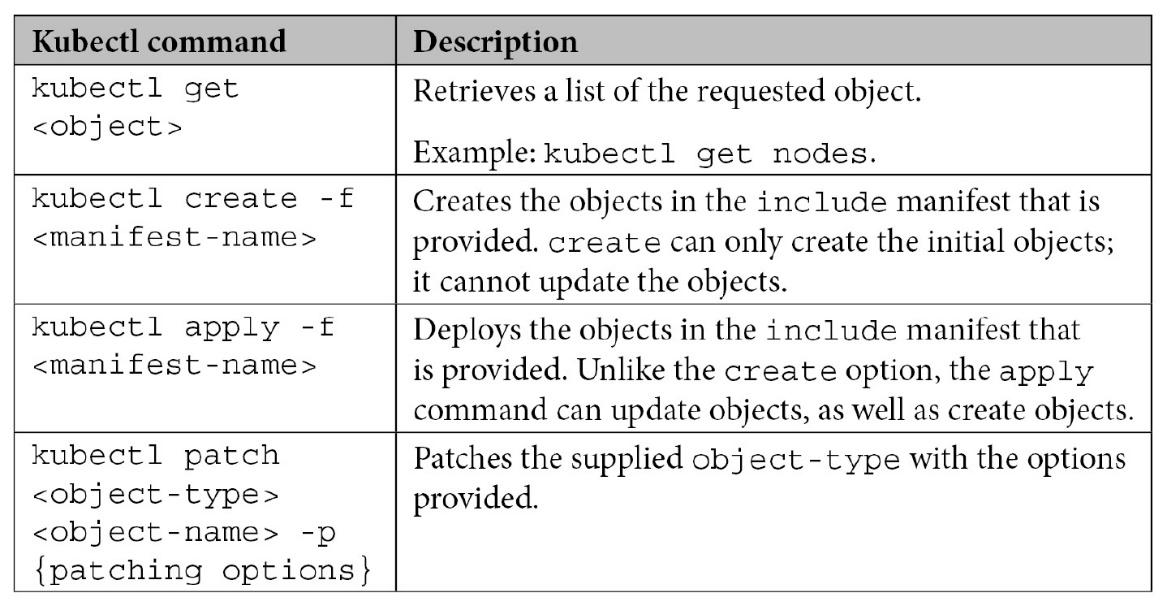 Figure 1.6 – Docker naming example
