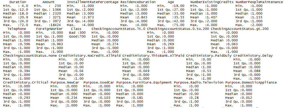 Figure 1.18: A section of the summary of the GermanCredit dataset