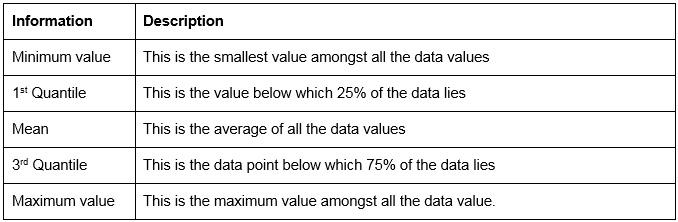 Figure 1.19: Summary parameters