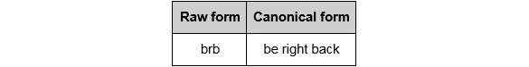 Figure 1.10: Canonical form for abbreviations