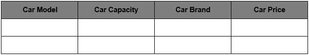 Figure 1.3: Table containing car details