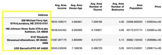 Figure 1.6: DataFrame with an indexed Address column