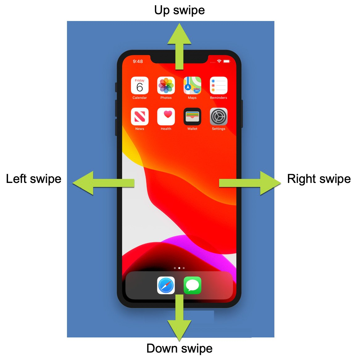Figure 1.3 – The four directions for a swipe gesture