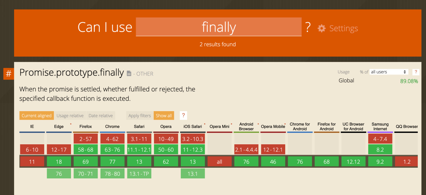 Figure 1.6: The grid of browser support for Promise.prototype.finally