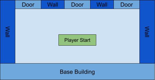 Figure 1.4 – Base layout