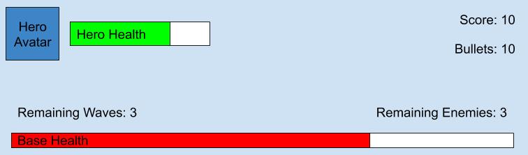 Figure 1.6 – UI layout