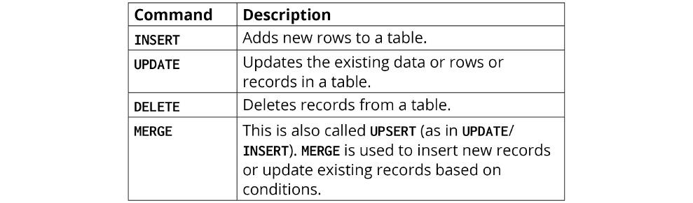 Figure 1.3: DML commands