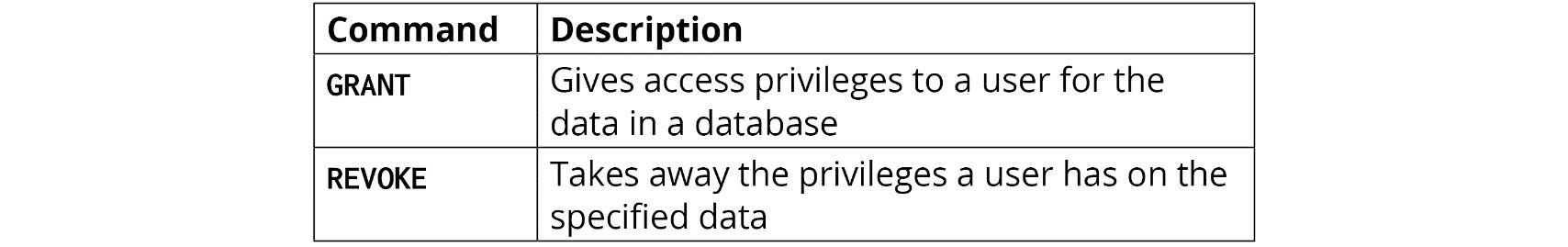 Figure 1.4: DCL commands