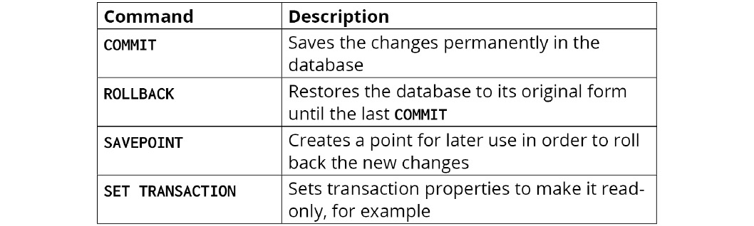Figure 1.5: TCL commands