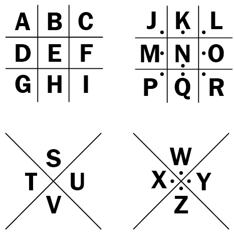 Figure 1.7 – Pigpen cipher code