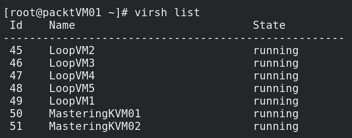 Figure 3.9 – Using the virsh list command