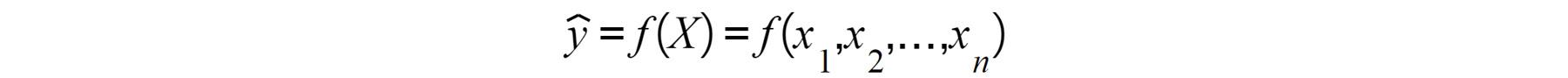 Figure 1.37: Function f()