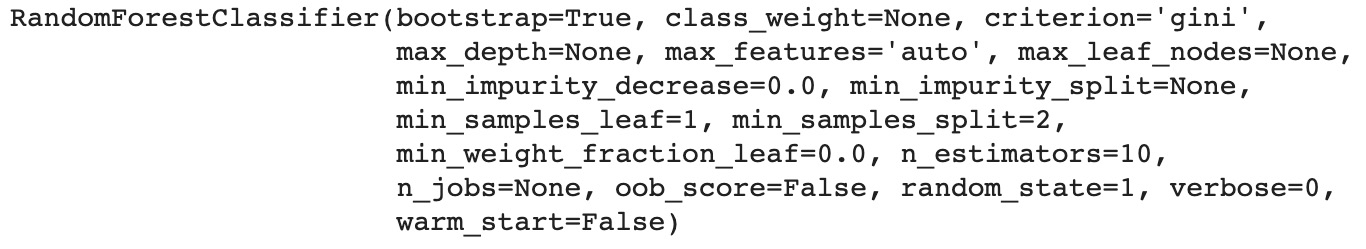 Figure 1.44: Logs of the trained Random Forest model