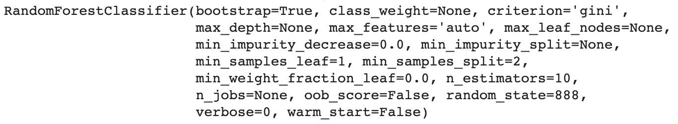 Figure 1.49: Logs of RandomForestClassifier