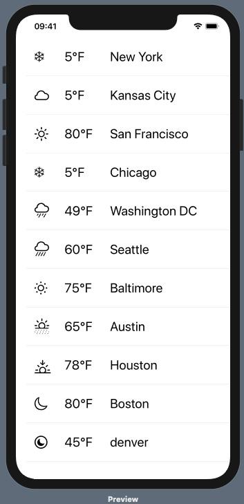 Figure 2.2 – List in the weather app