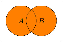Figure 1.3 – A  B