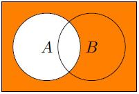 Figure 1.5 – Ac