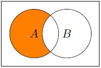 Figure 1.6 – A - B