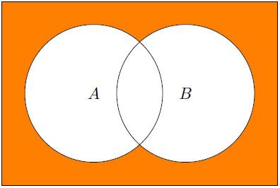 Figure 1.8 – De Morgan's laws (A  B)C = AC  BC