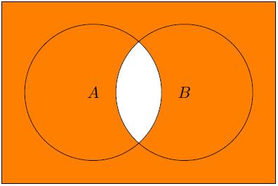 Figure 1.9 – De Morgan's laws (A  B)C = AC  BC
